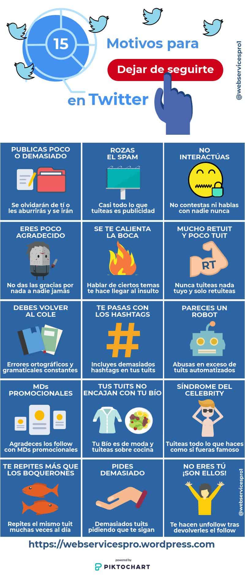 15 Motivos para dejar de seguirte en Twitter