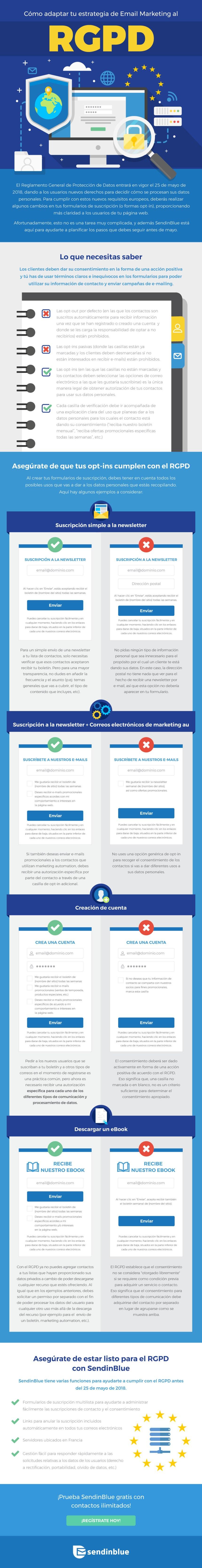 Cómo adaptar tu estrategia de Email Marketing al RGPD
