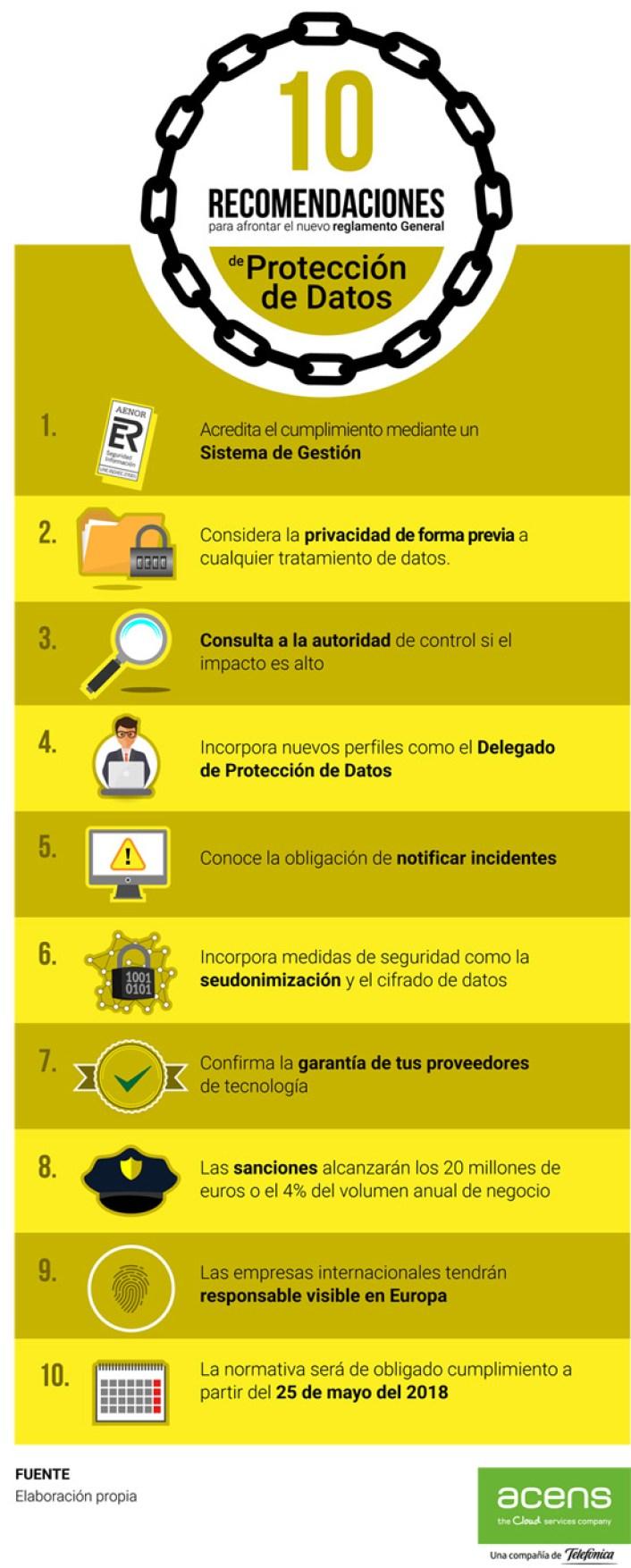 10 recomendaciones para afrontar el Reglamento General de Protección de Datos