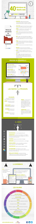 40 términos de diseño web que debes conocer