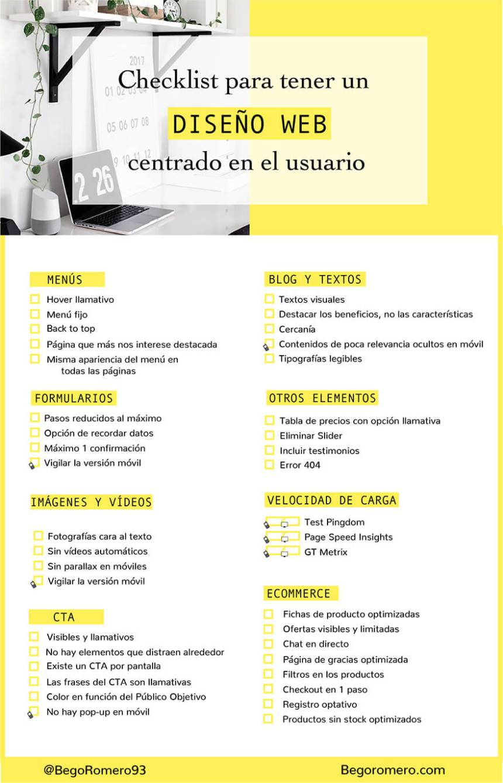 Checklist para tener un diseño web centrado en el usuario
