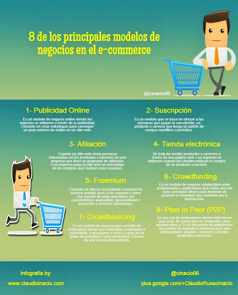8 modelos de negocio en ecommerce