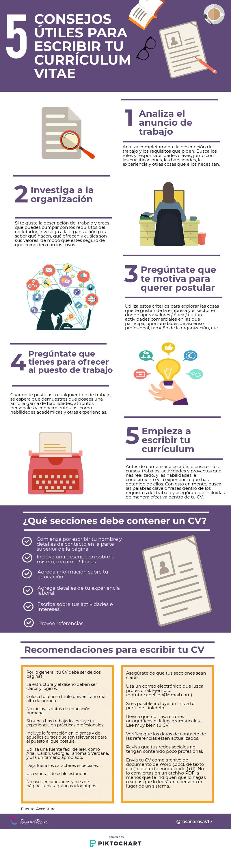 Algunos Consejos Para Redactar Tu Curriculum Vitae Infografia