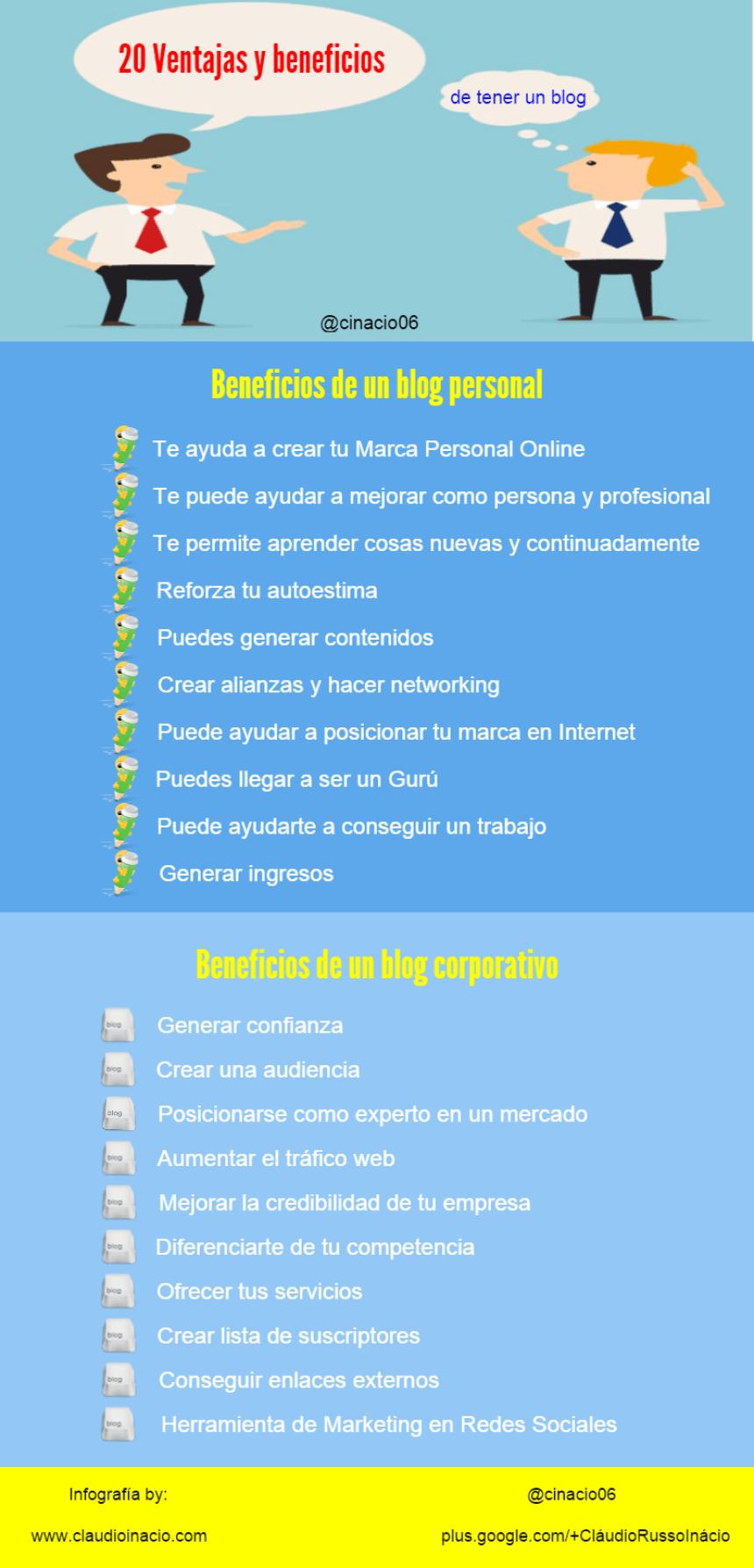 20 ventajas y beneficios de tener un Blog