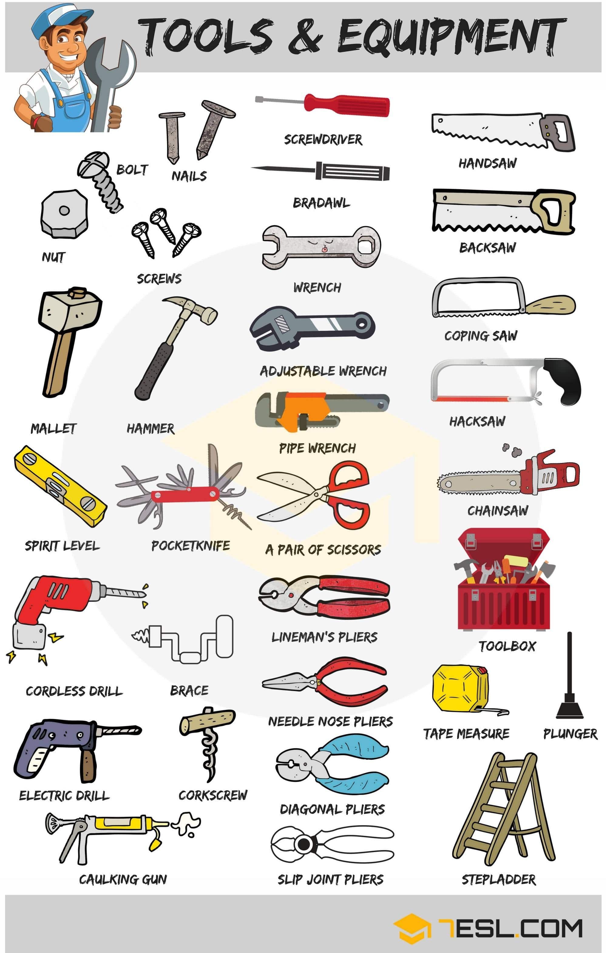 Aprende Ingles Nombres De Herramientas Infografia Infographic Education