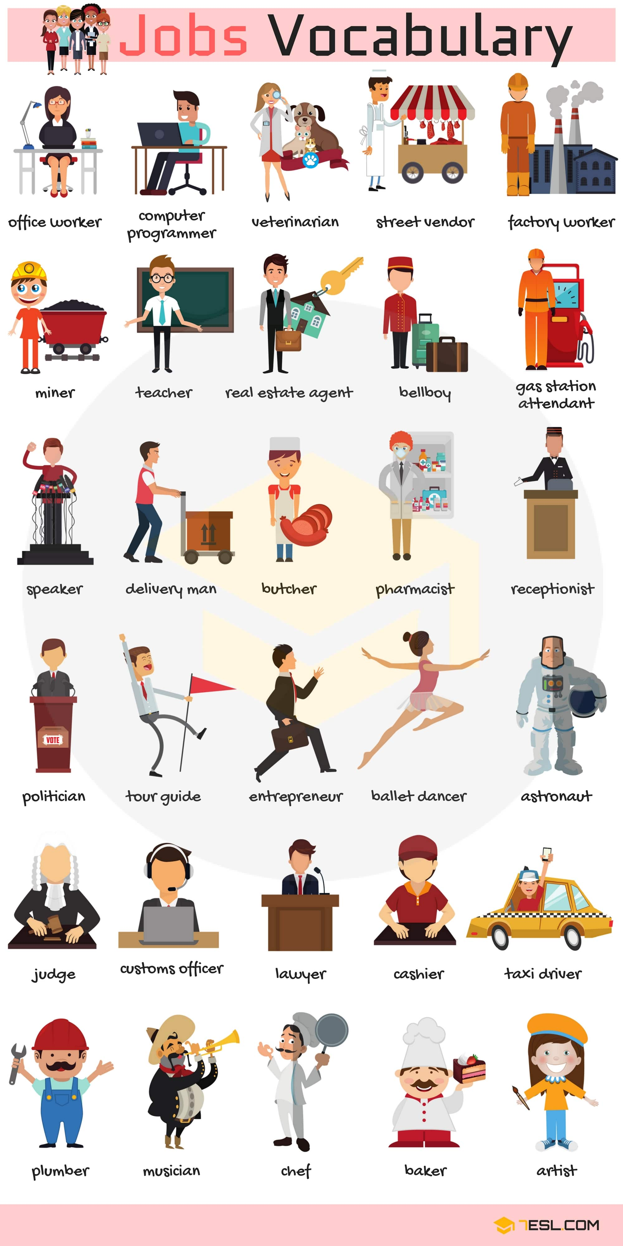 Aprende Ingles Profesiones Infografia Infographic