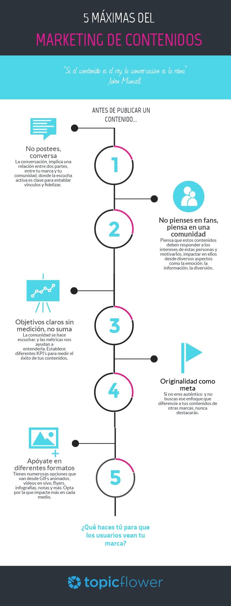5 máximas del Marketing de Contenidos