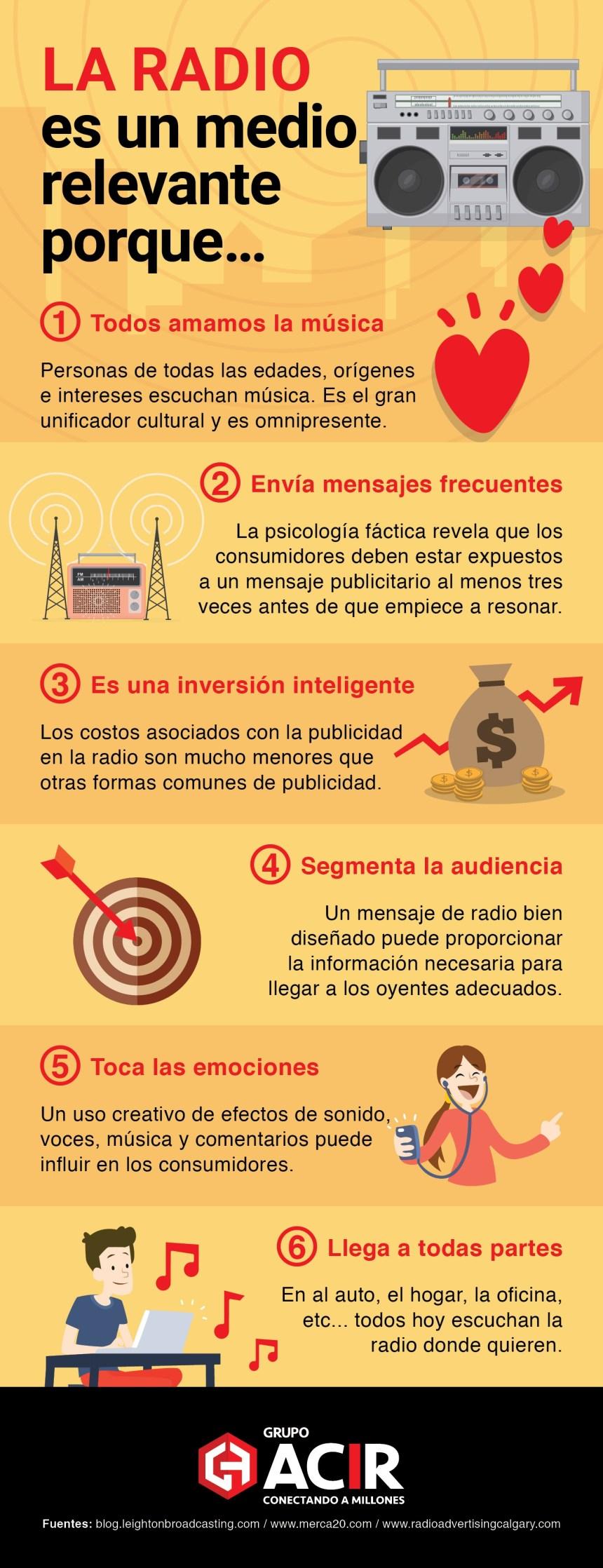 6 razones por las que la radio es un medio importante
