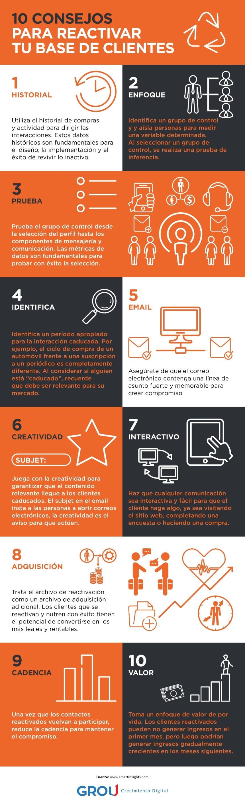 10 consejos para reactivar la base de clientes