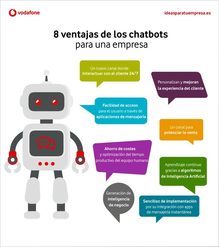 8 ventajas de los chatbots para las empresas