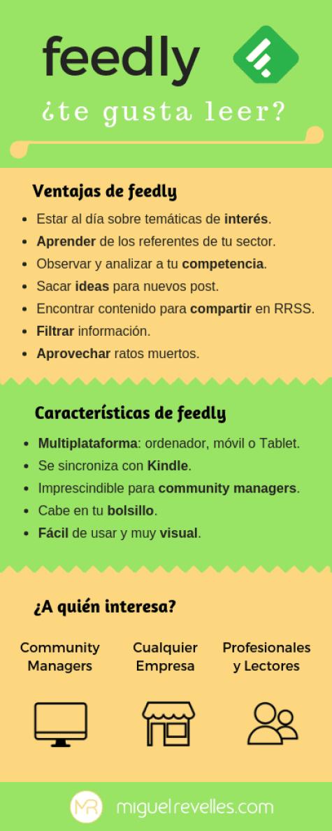 Feedly: ventajas y características