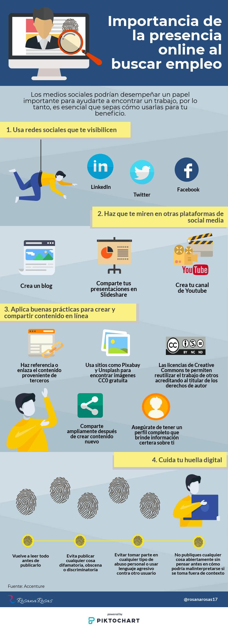 La Importancia De La Presencia Online Al Buscar Trabajo Infografia
