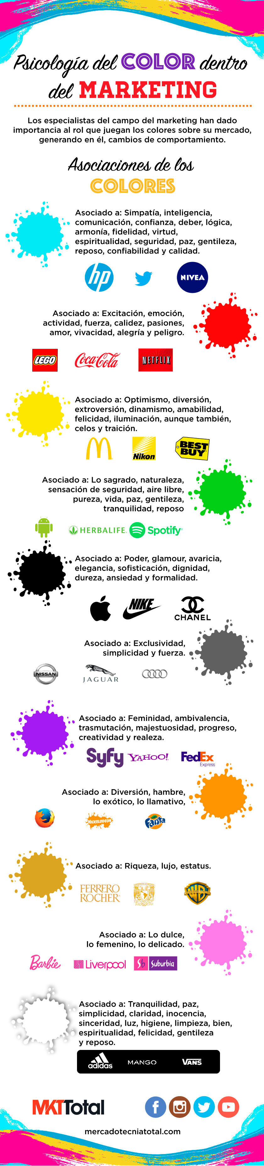 Psicología del color dentro del marketing