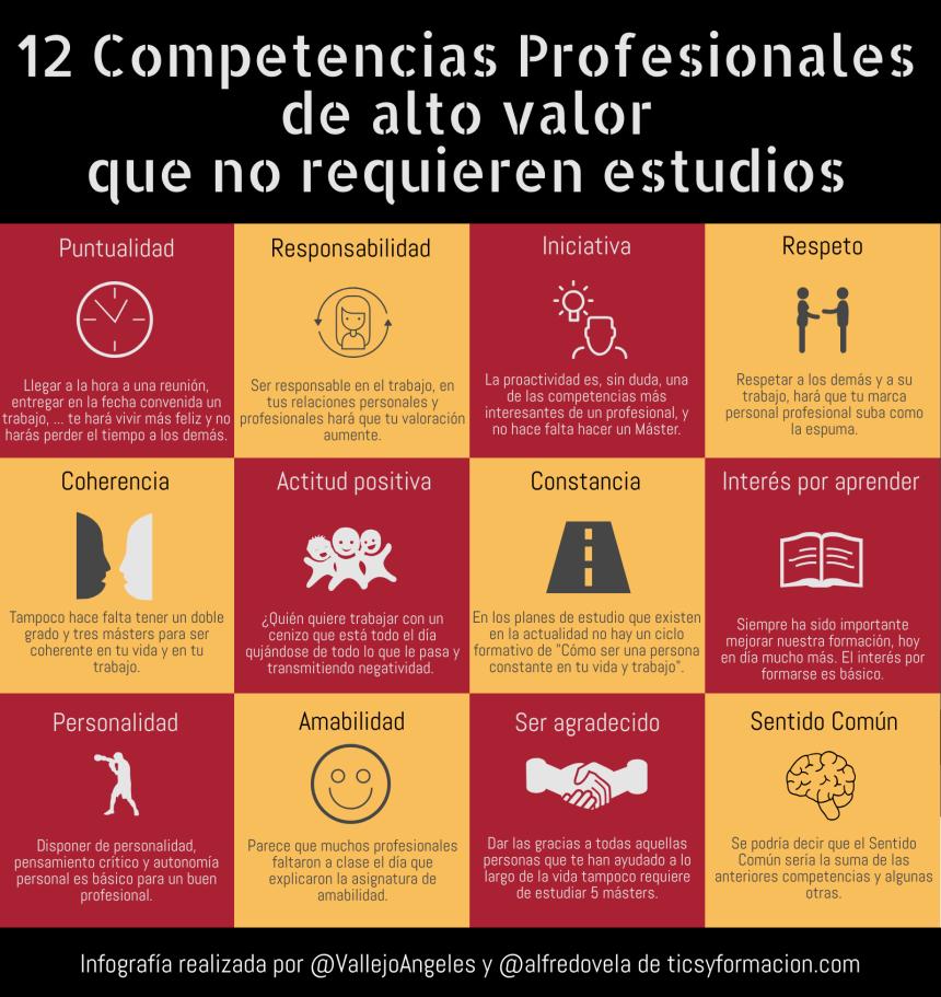 12 Competencias Profesionales de alto valor que no requieren estudios