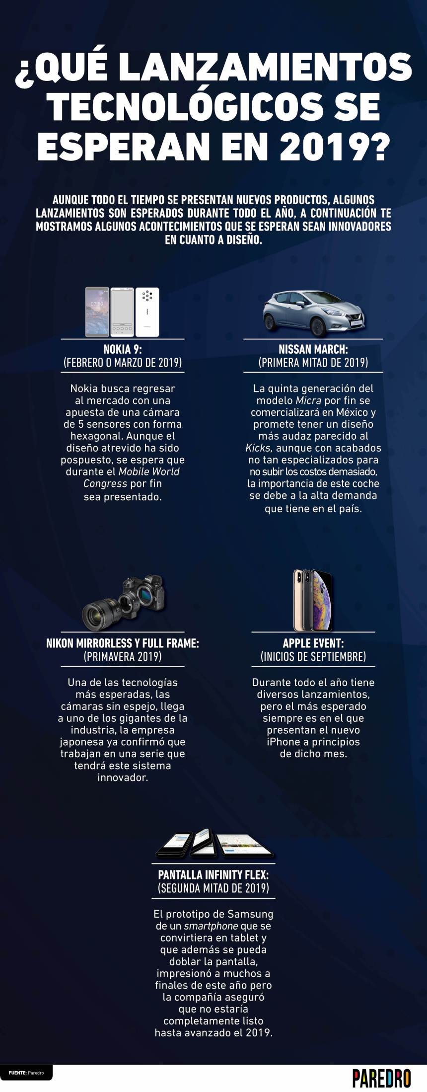Algunos lanzamientos tecnológicos previstos para 2019