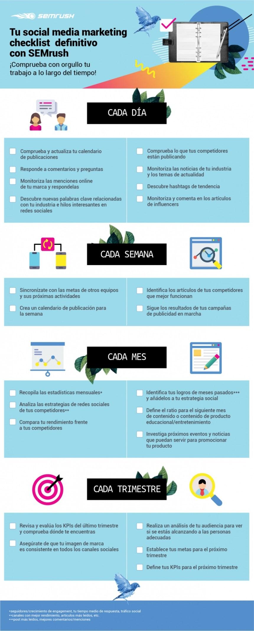 Checklist para tu Social Media Marketing