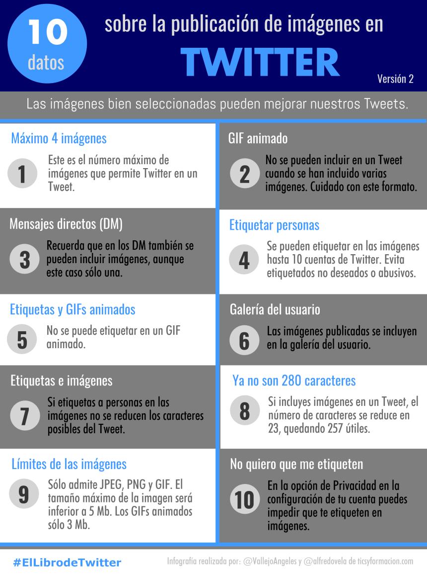 10 datos sobre la publicación de imágenes en Twitter (versión 2)