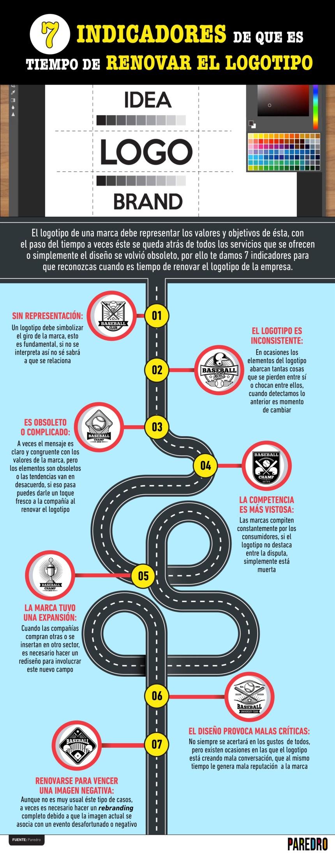 7 indicadores de que es hora de renovar tu logo