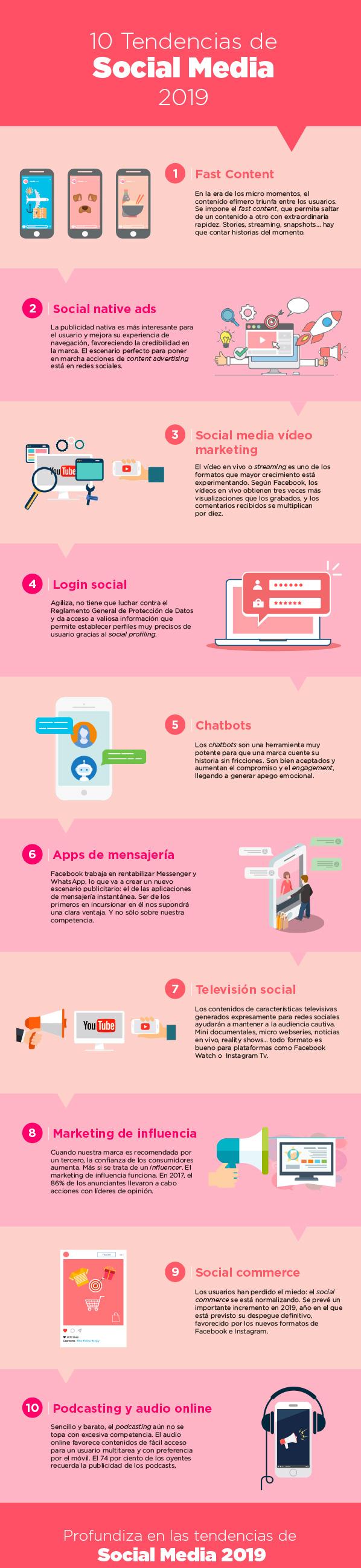 10 tendencias Social Media 2019