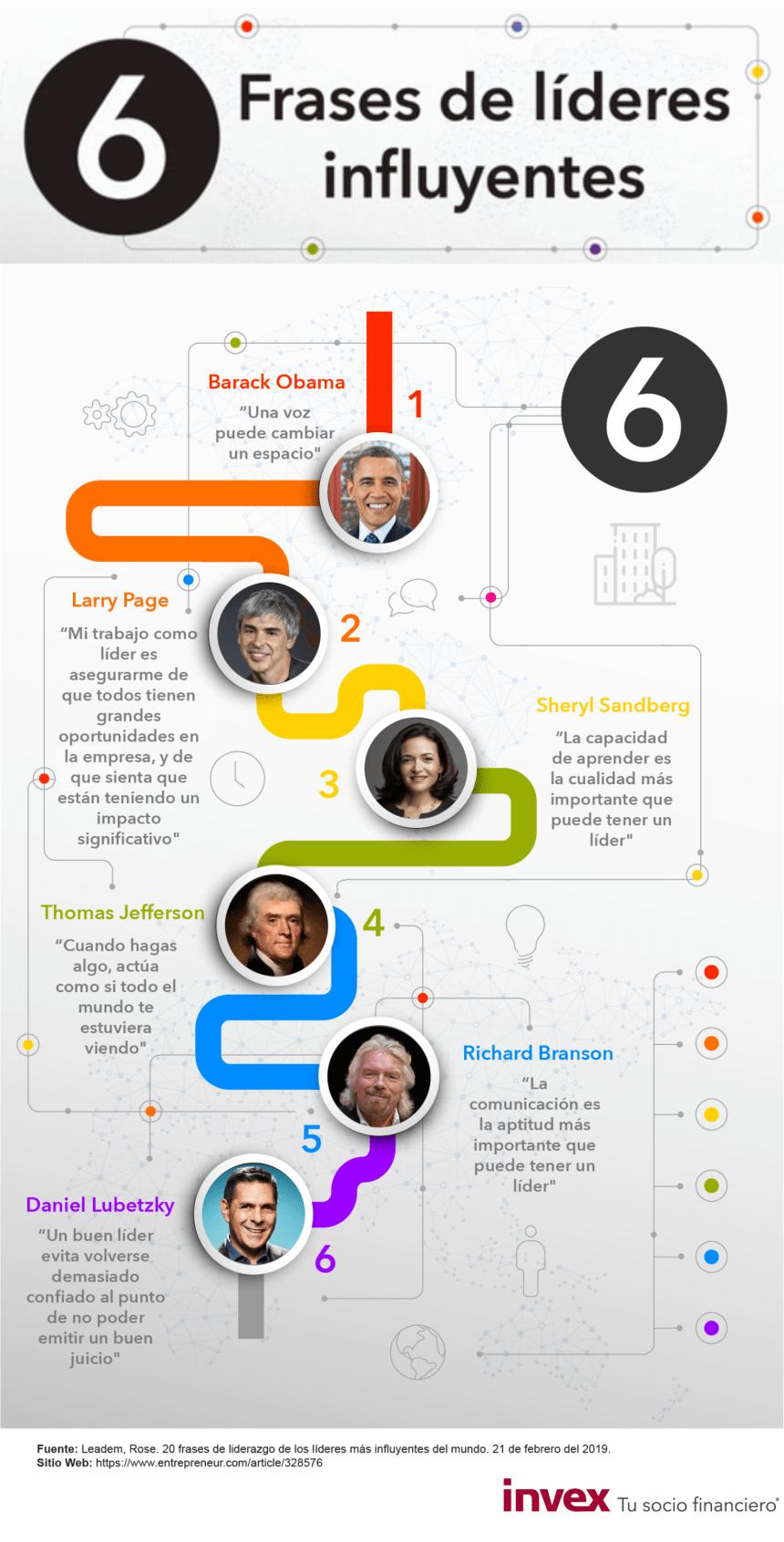 6 frases del líderes influyentes