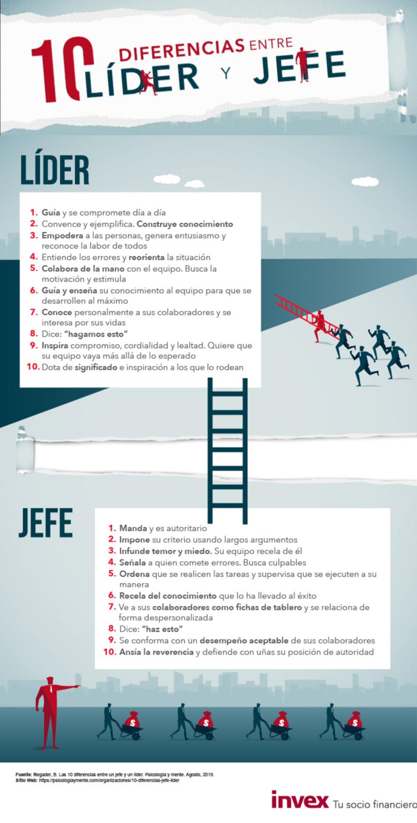 10 diferencias entre líder y jefe