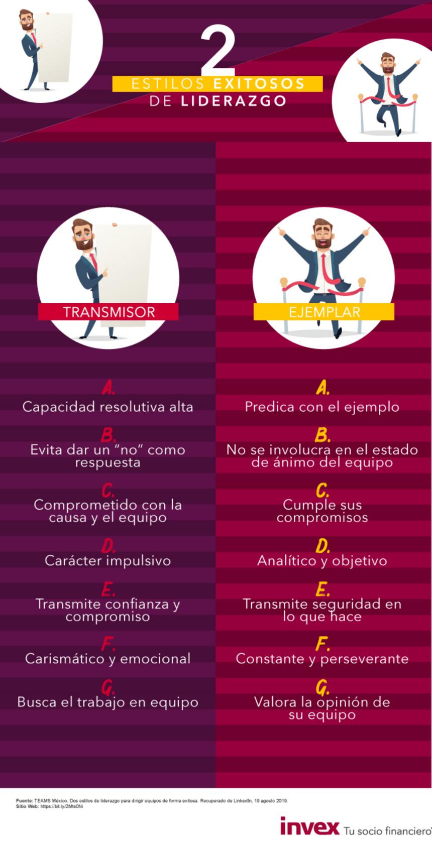 2 estilos exitosos de Liderazgo