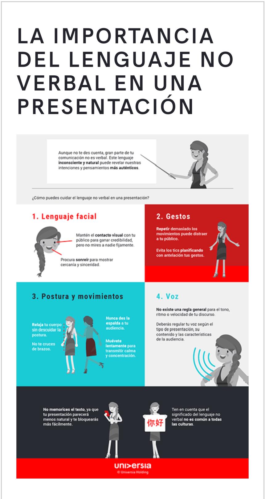La importancia del lenguaje no verbal en una presentación