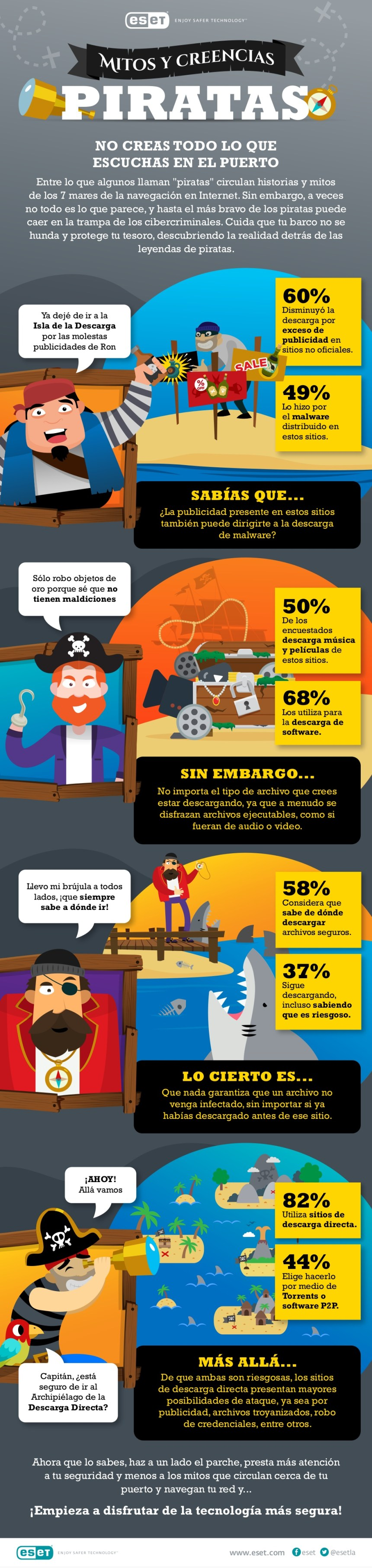 Mitos y creencias piratas