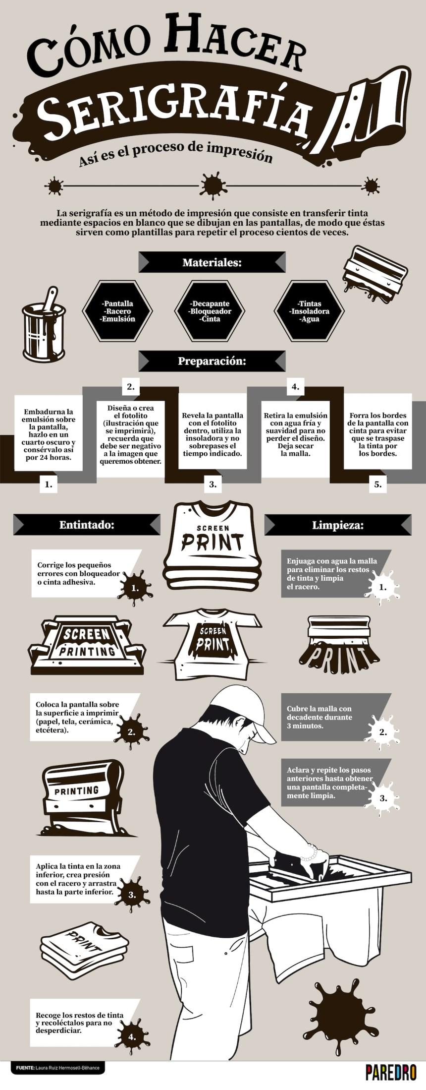 Cómo hacer Serigrafía
