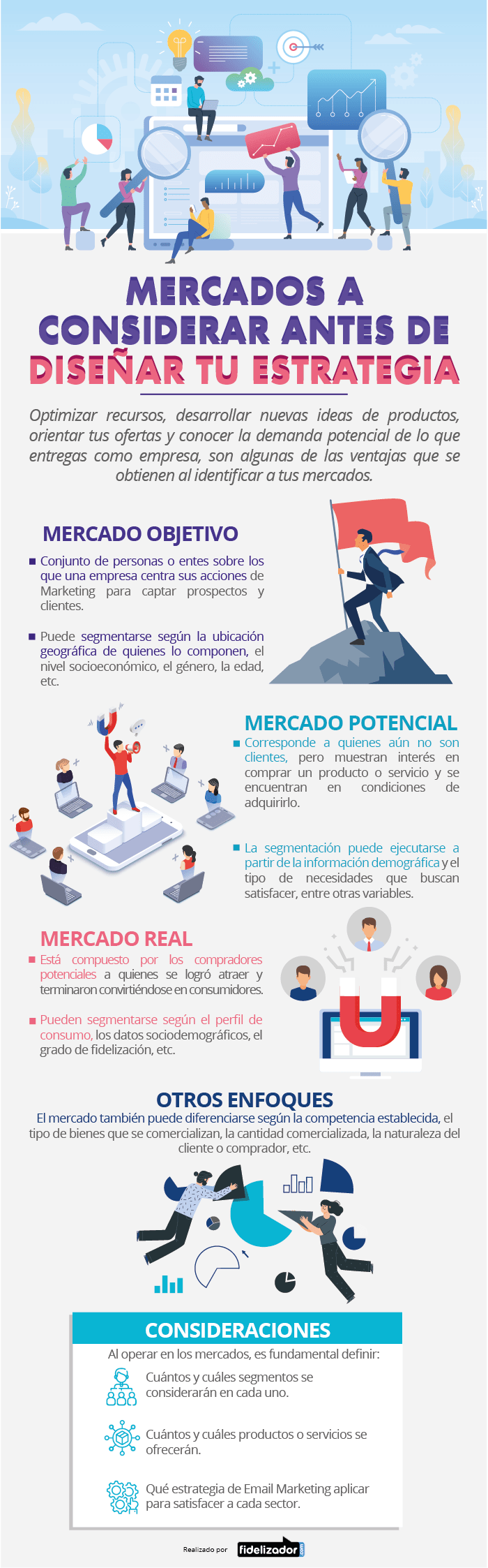 Mercados a considerar para crear tu estrategia de email marketing
