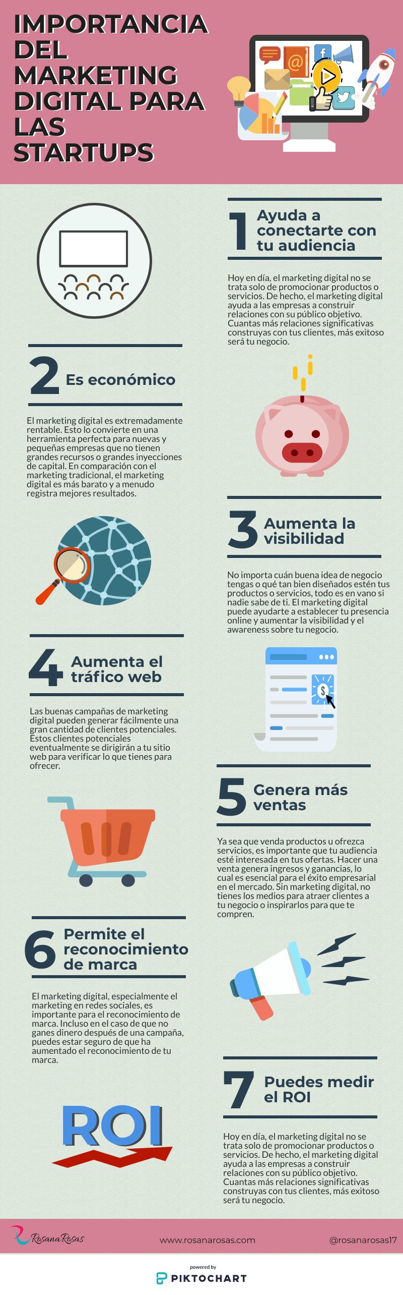 La importancia del marketing digital para las startups