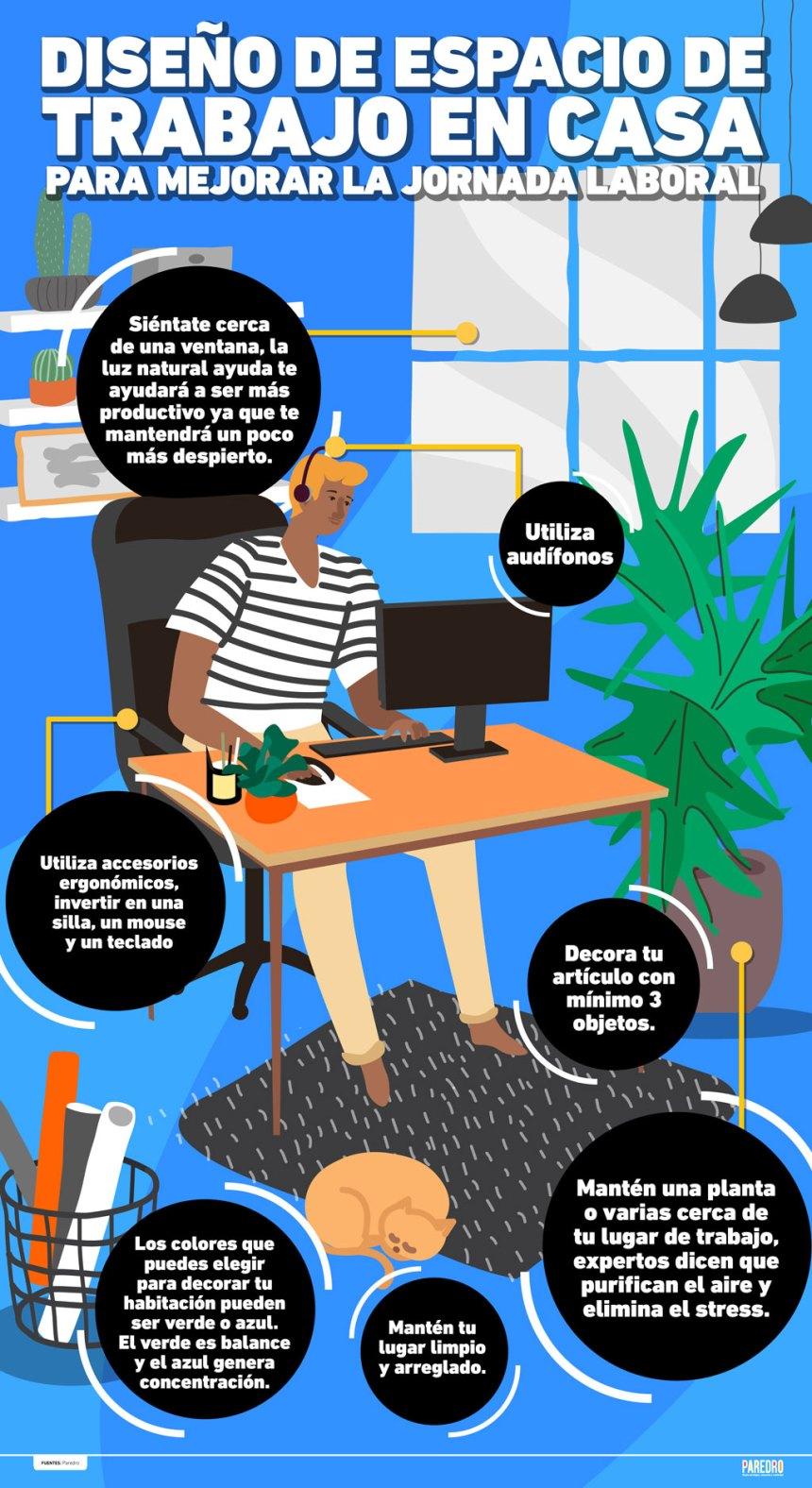 Diseño de espacios para trabajar en casa