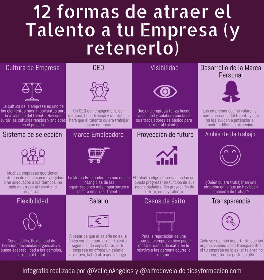 12 formas de atraer el Talento a tu empresa (y retenerlo)