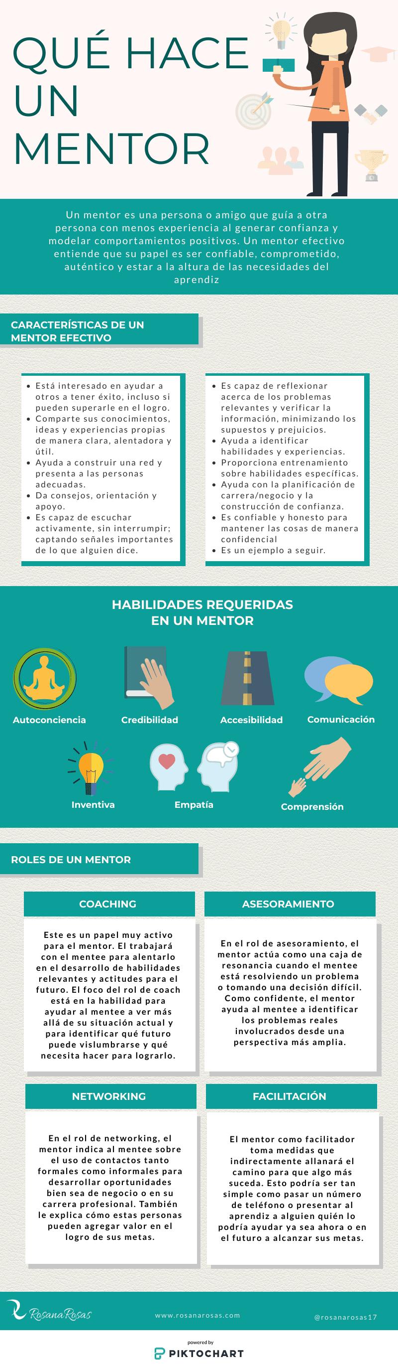 Qué hace un Mentor