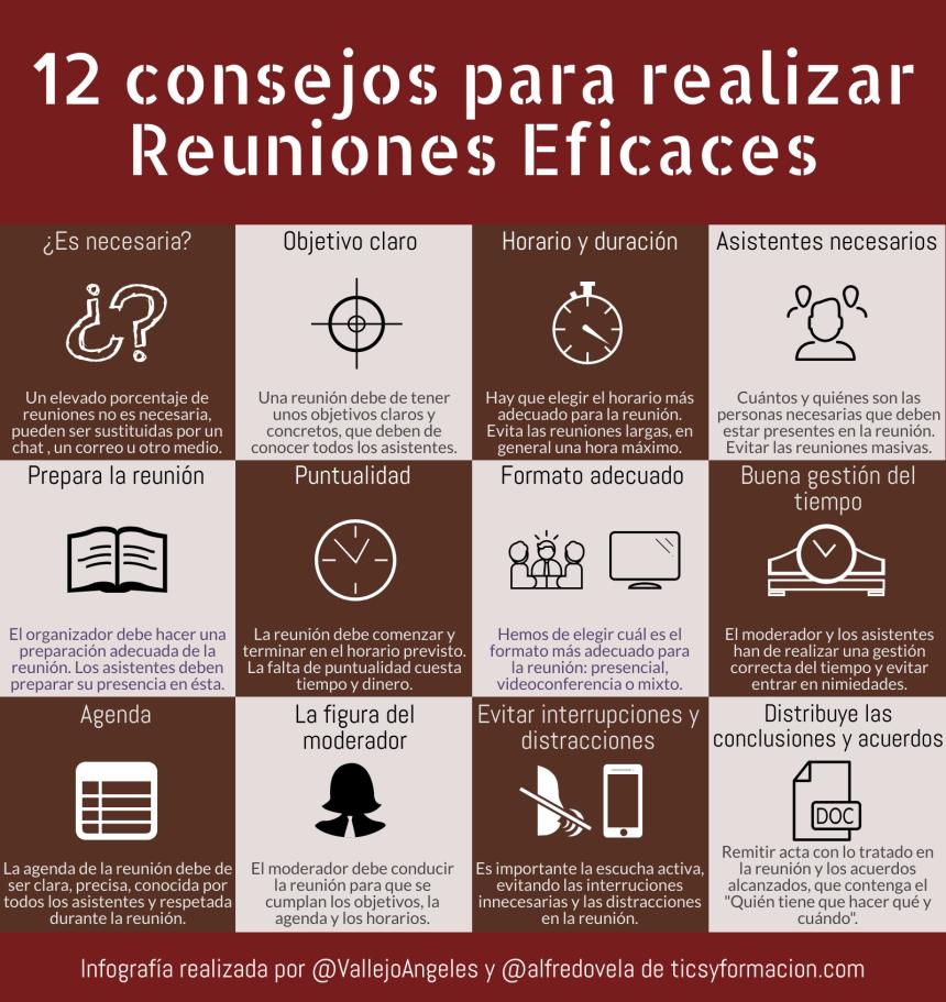 12 consejos para realizar Reuniones Eficaces