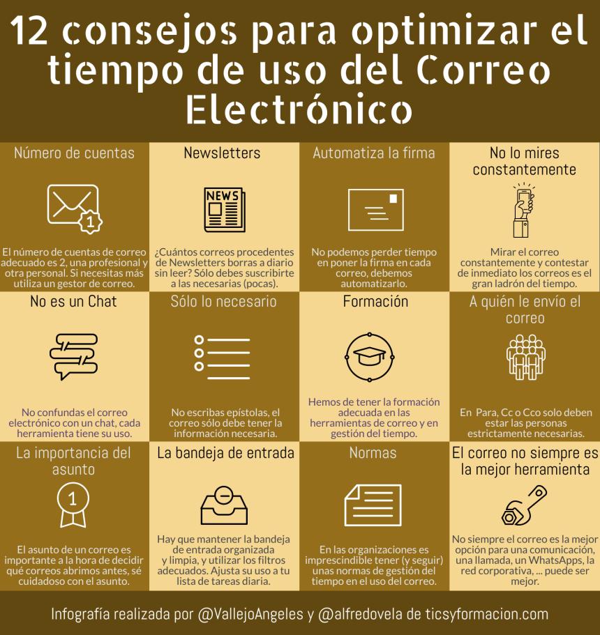 12 consejos para optimizar el tiempo de uso del Correo Electrónico