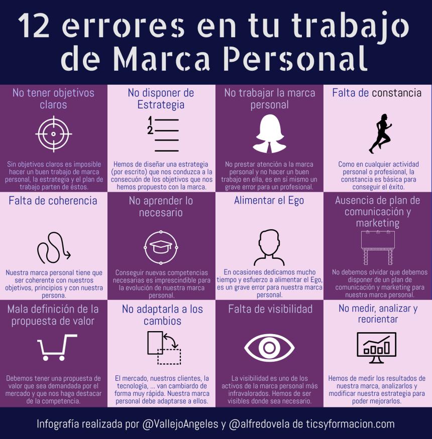 12 errores en el trabajo de tu Marca Personal