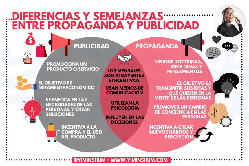 Publicidad vs Propaganda