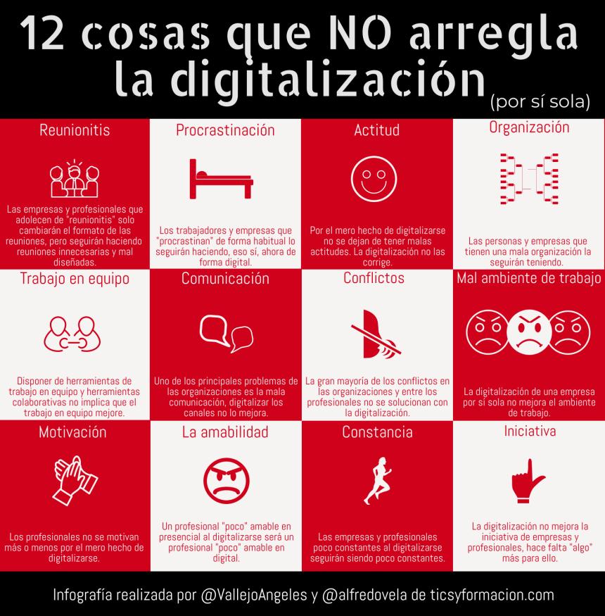 12 cosas que NO arregla la digitalización (por sí sola)
