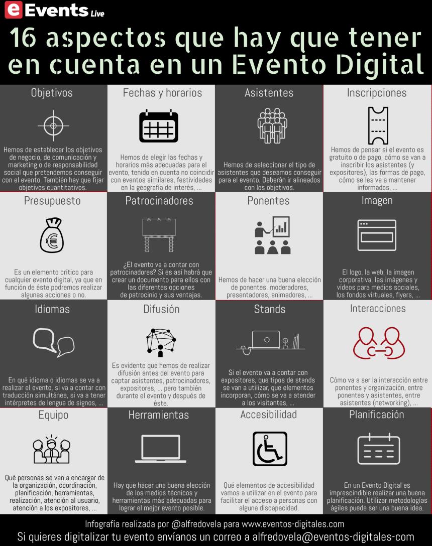 16 aspectos que hay que tener en cuenta en un Evento Digital