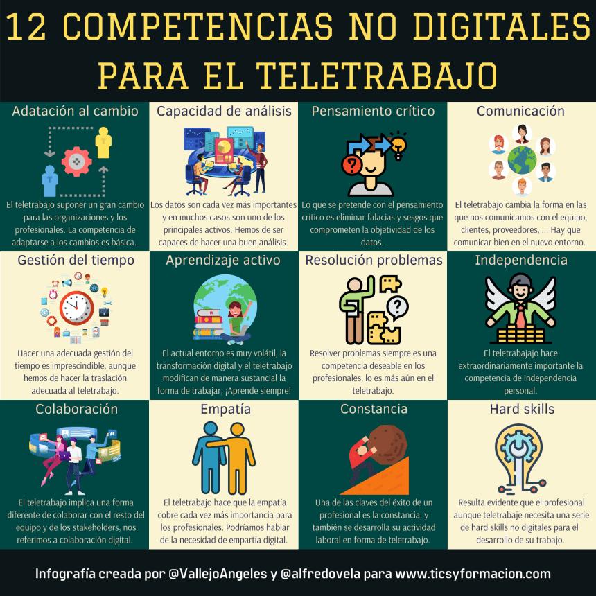 12 competencias no digitales de interés para el teletrabajo