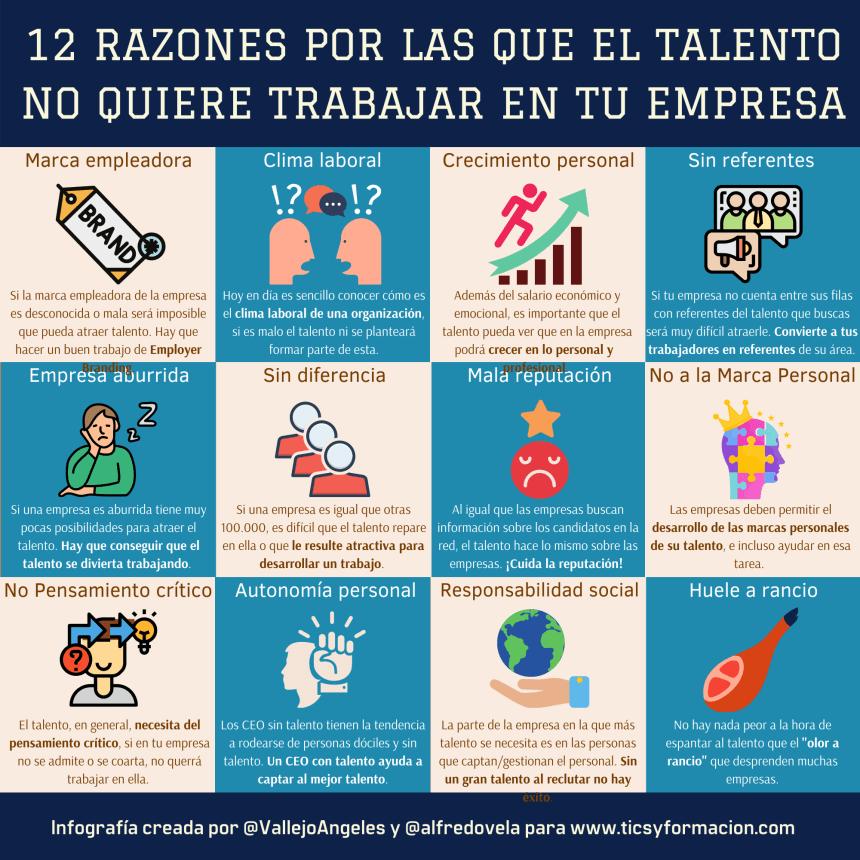 12 razones por las que el talento no quiere trabajar en tu empresa