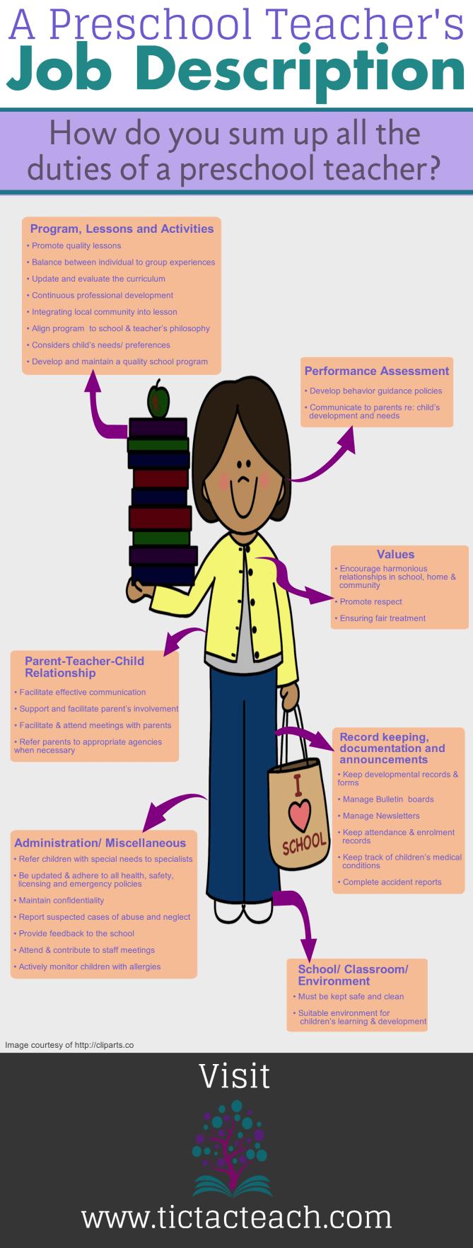 Preschool Teacher Job Description