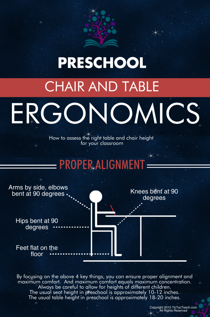 Preschool Furniture Ergonomics