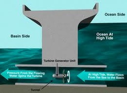 solar power diagram how it works electrical schematic and wiring tidal energy - why has not been employed on a large scale around the world