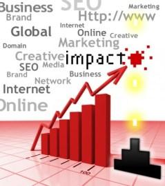 Một chút tản mạn về Marketing Online