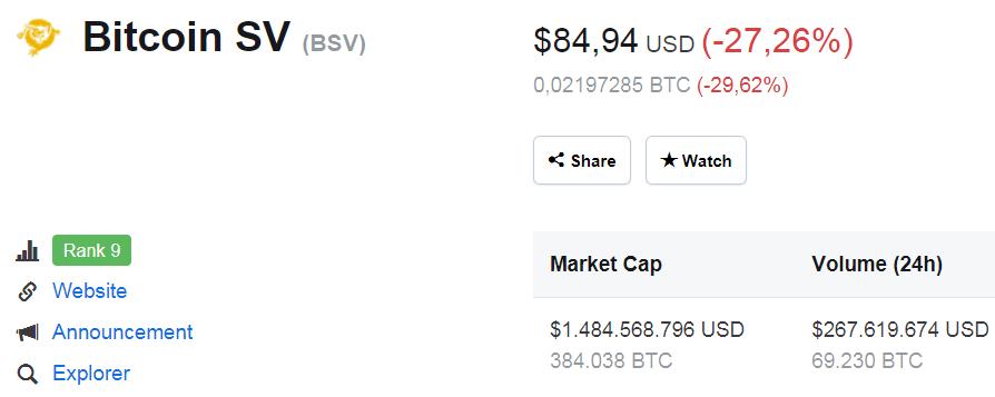 tiendientu.org-bitcoin-sv-leo-top-tang-48-trong-tuan2