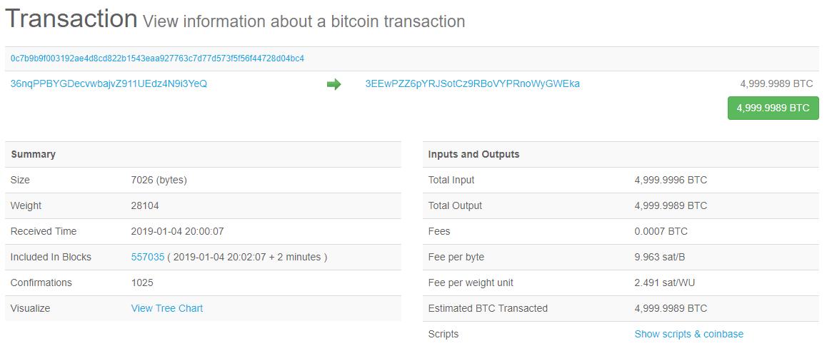 tiendientu.org-ca-voi-crypto-1