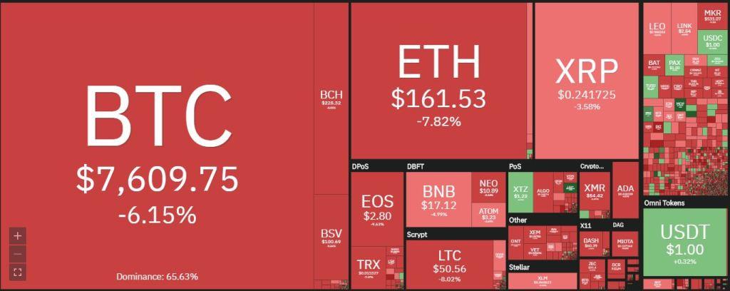 tiendientu.org-gia-bitcoin-hom-nay-2211-1