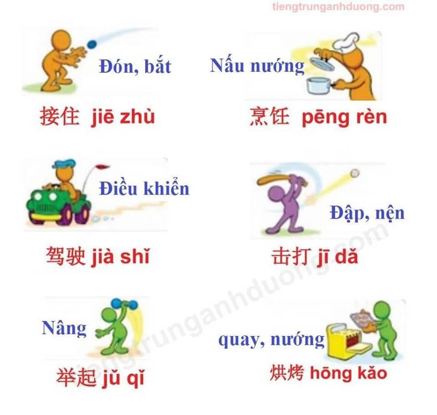 Tính từ thông dụng trong tiếng Trung